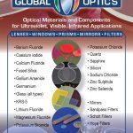 global optics flyer design